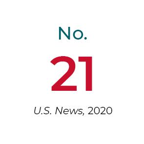 #21 MSN Program - U.S. News & World Report, 2020