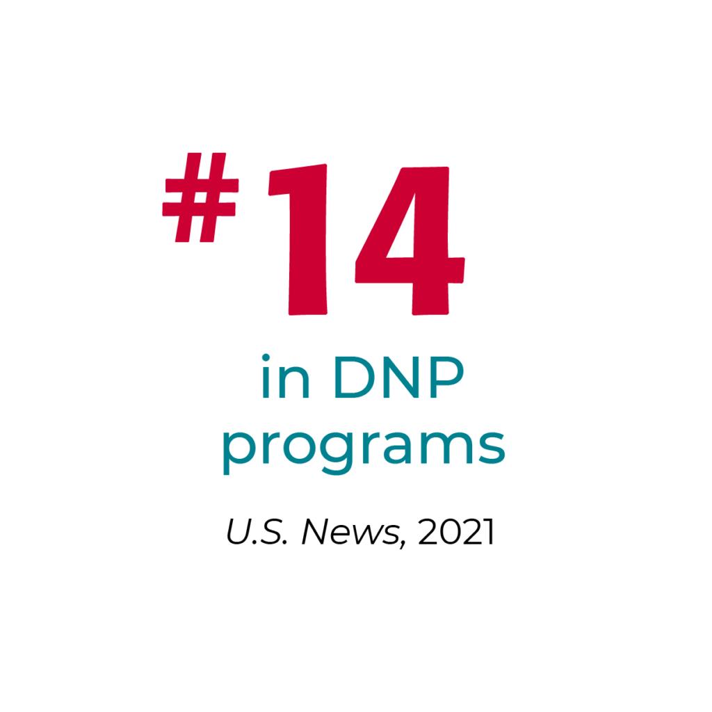#14 in DNP Programs - US News, 2021